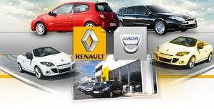 Peugeot Algerie , Renault Algerie,  Volkswagen Algerie